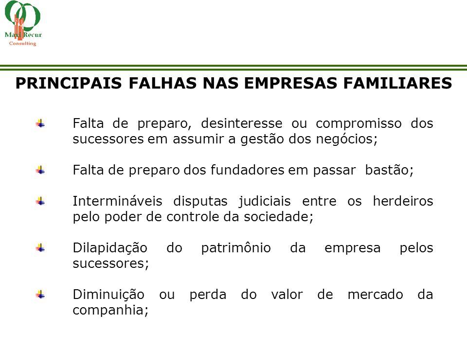 PRINCIPAIS FALHAS NAS EMPRESAS FAMILIARES