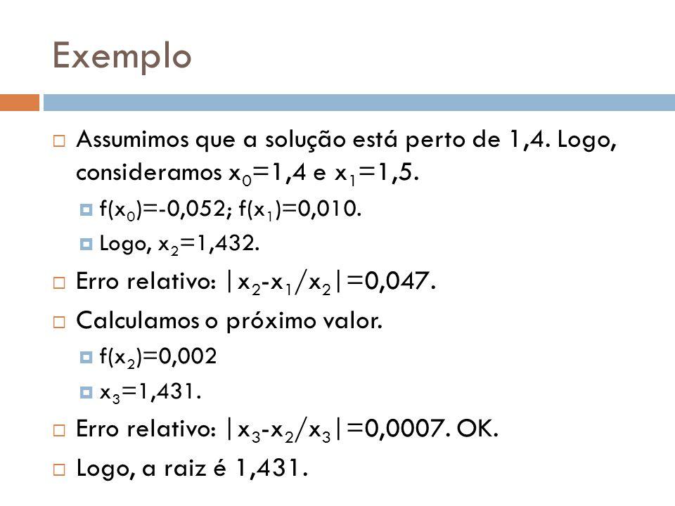 Exemplo Assumimos que a solução está perto de 1,4. Logo, consideramos x0=1,4 e x1=1,5. f(x0)=-0,052; f(x1)=0,010.