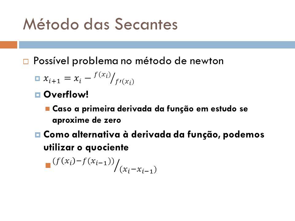 Método das Secantes Possível problema no método de newton