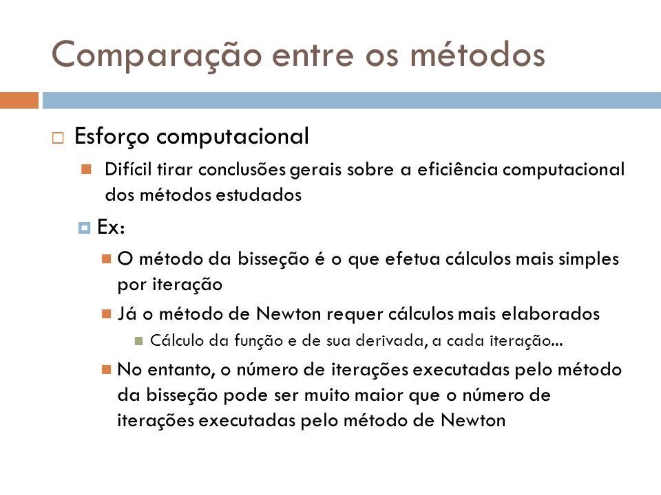 Comparação entre os métodos