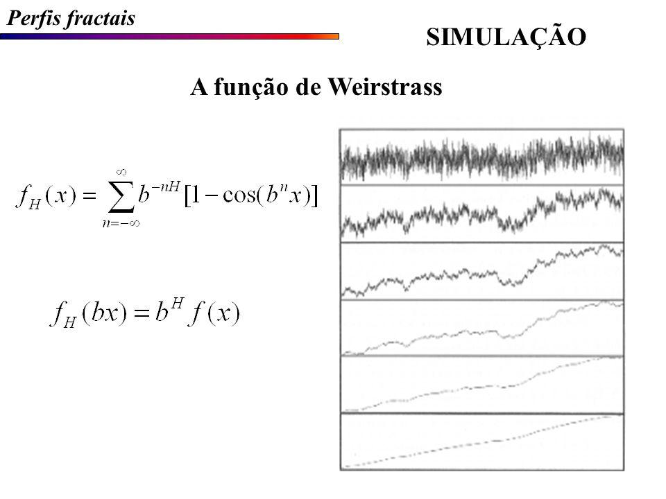 Perfis fractais SIMULAÇÃO A função de Weirstrass