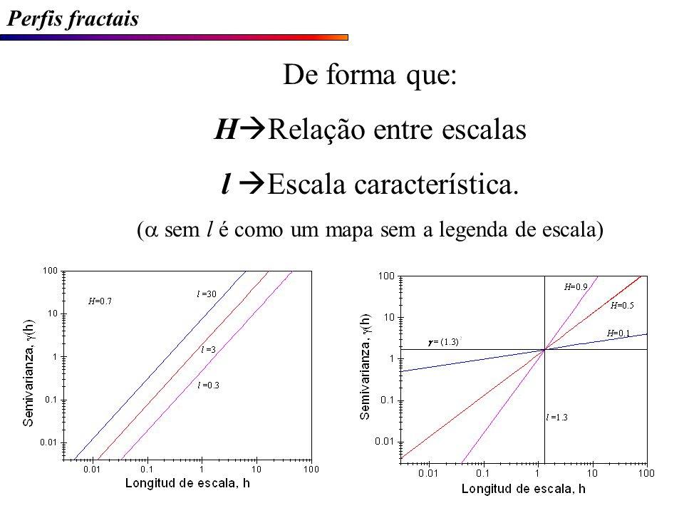 HRelação entre escalas l Escala característica.