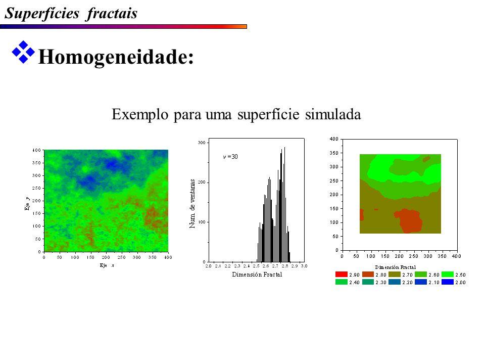 Exemplo para uma superfície simulada