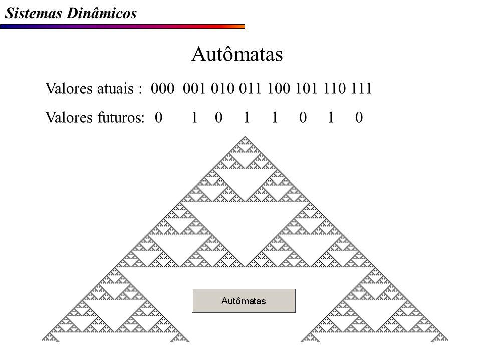 Autômatas Sistemas Dinâmicos
