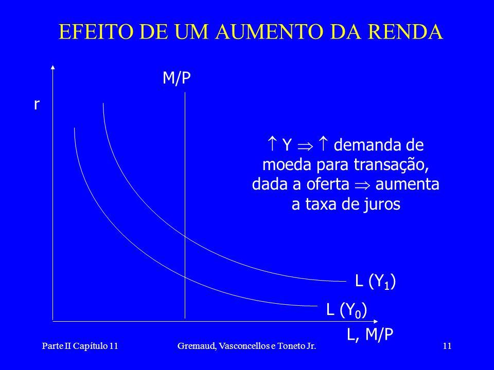 EFEITO DE UM AUMENTO DA RENDA