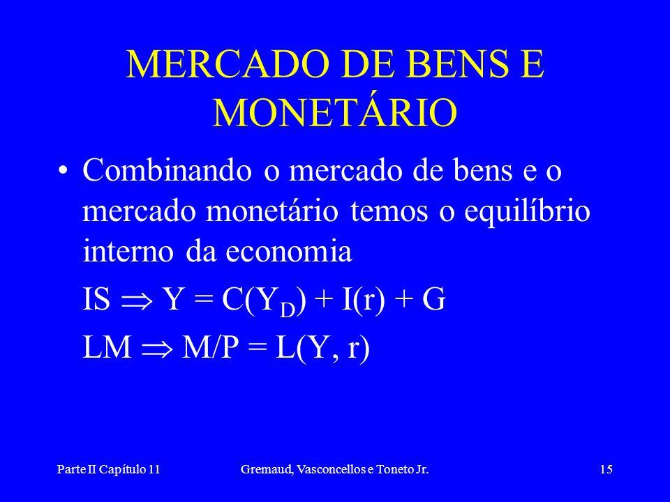 MERCADO DE BENS E MONETÁRIO