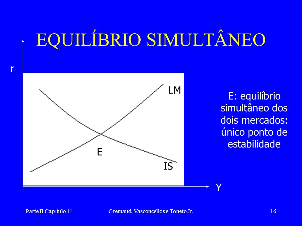 EQUILÍBRIO SIMULTÂNEO