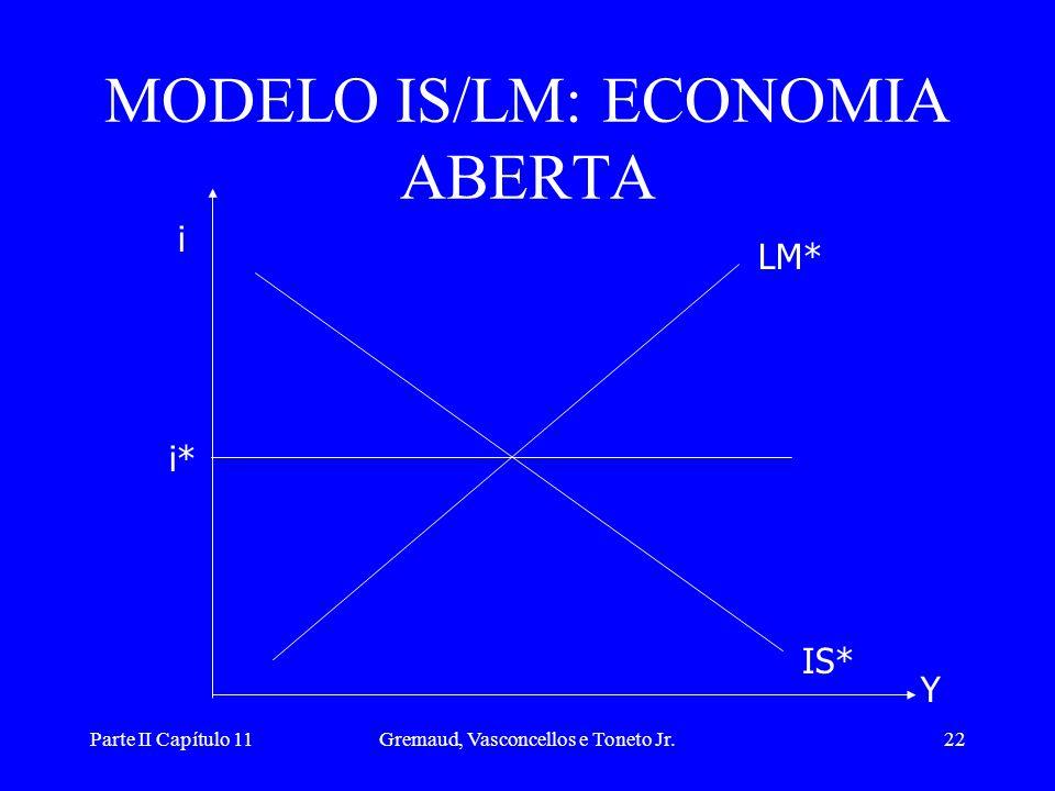 MODELO IS/LM: ECONOMIA ABERTA