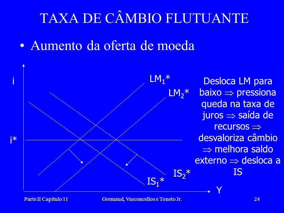 TAXA DE CÂMBIO FLUTUANTE