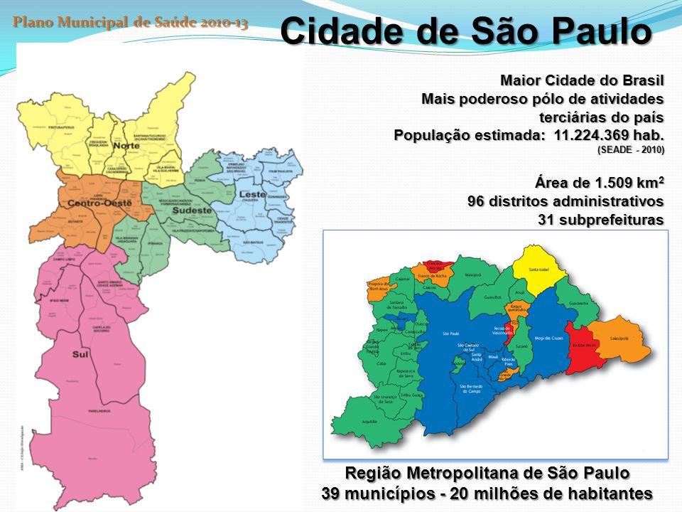 Cidade de São Paulo Região Metropolitana de São Paulo