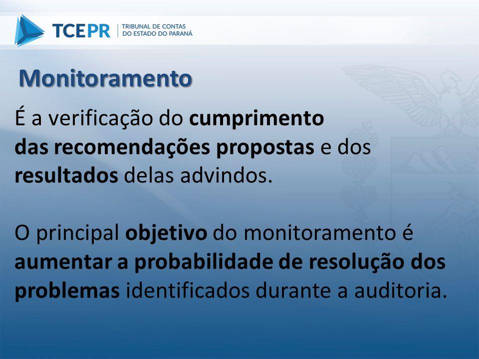 Monitoramento É a verificação do cumprimento