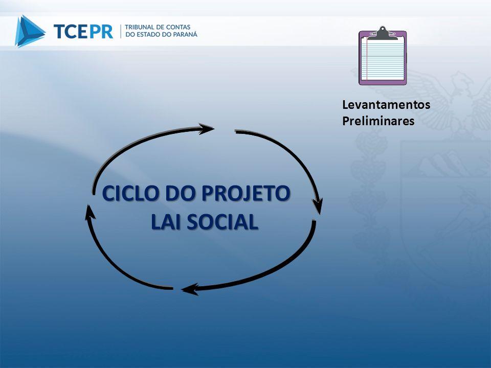 CICLO DO PROJETO LAI SOCIAL