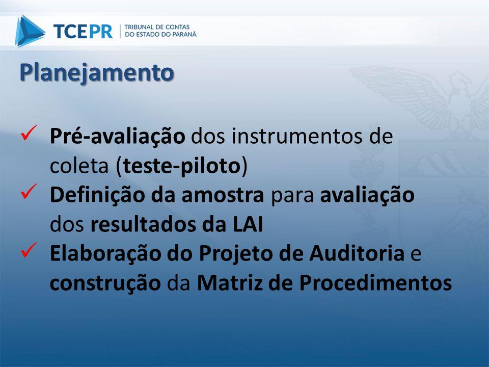 Planejamento Pré-avaliação dos instrumentos de coleta (teste-piloto)