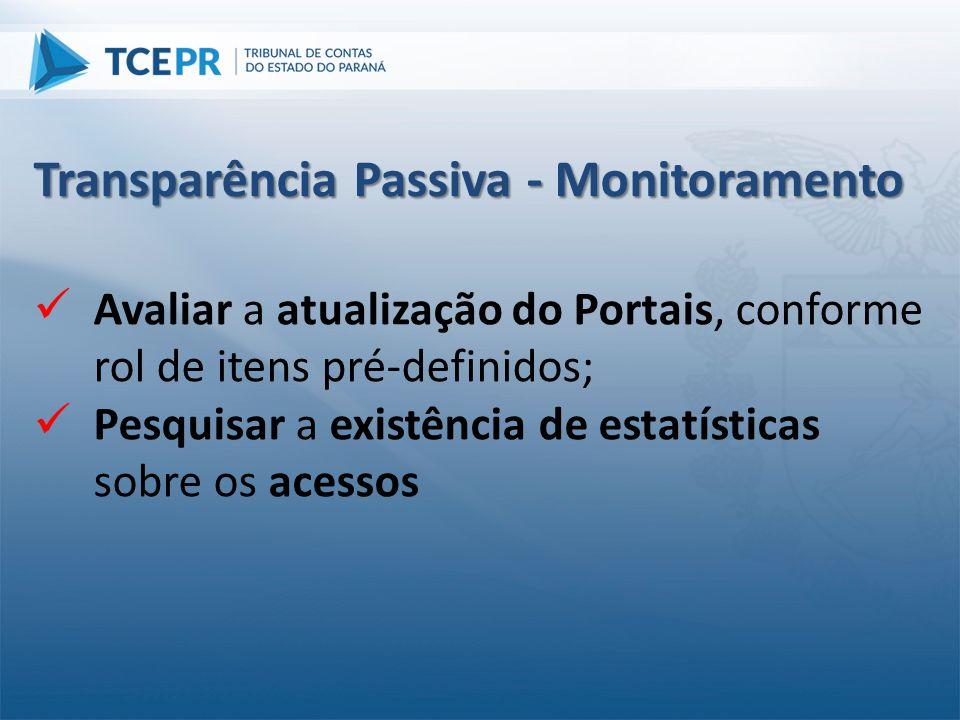Transparência Passiva - Monitoramento
