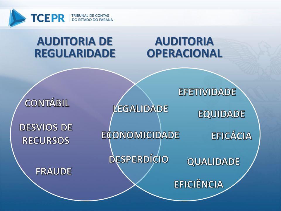 AUDITORIA DE REGULARIDADE AUDITORIA OPERACIONAL