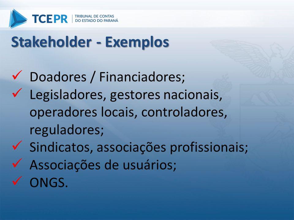 Stakeholder - Exemplos