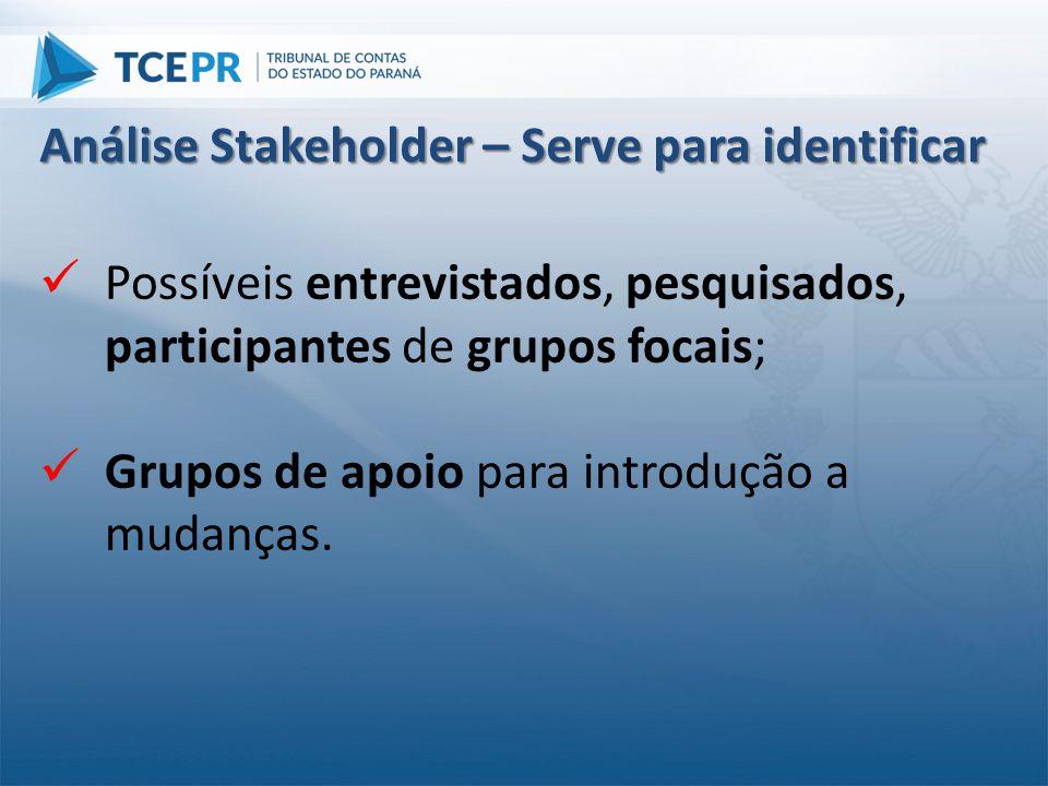 Análise Stakeholder – Serve para identificar