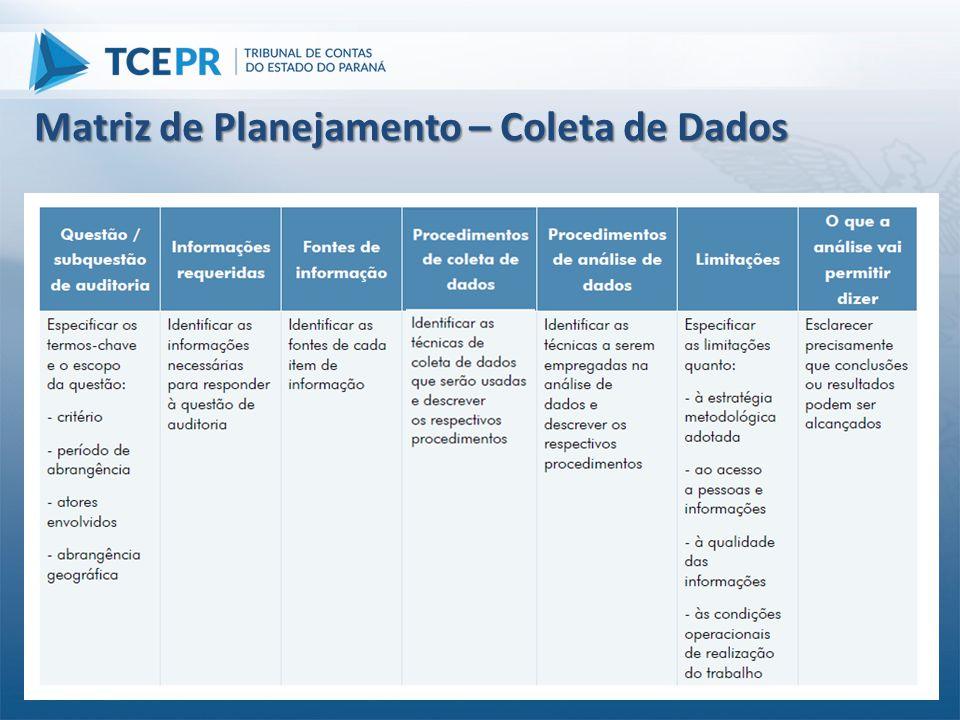 Matriz de Planejamento – Coleta de Dados