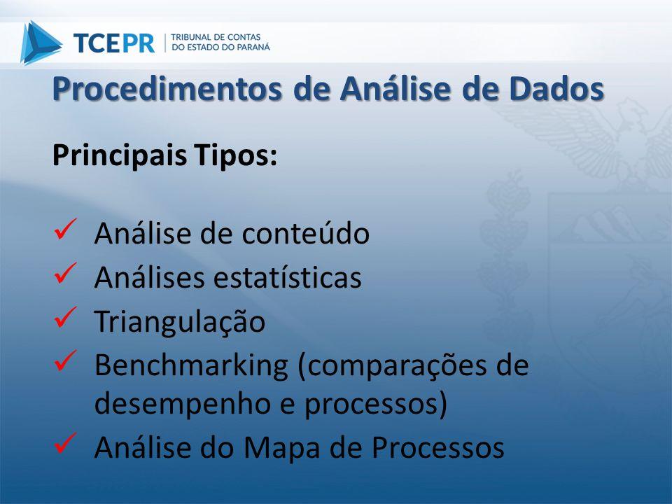 Procedimentos de Análise de Dados