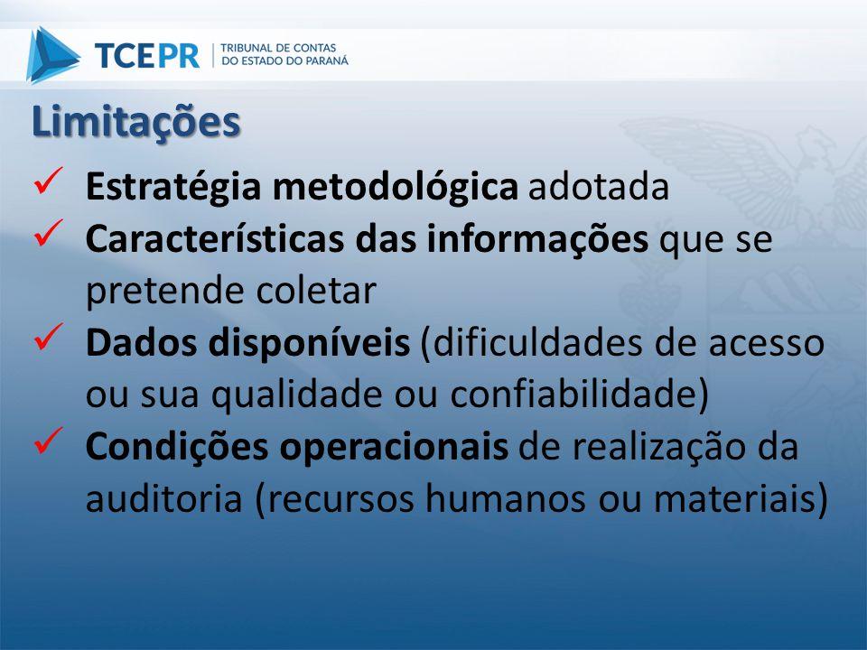 Limitações Estratégia metodológica adotada