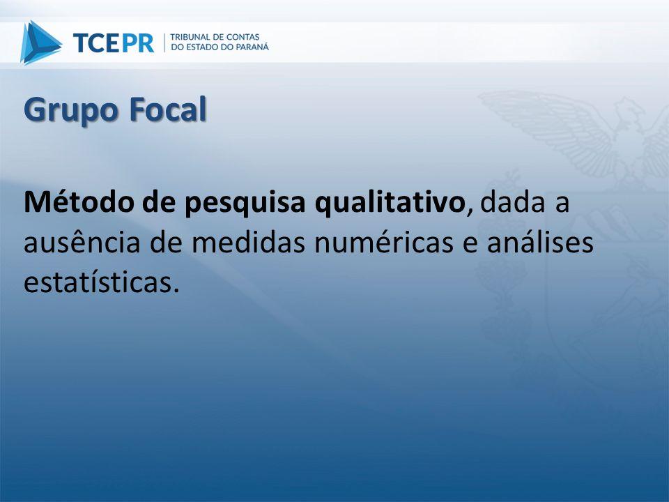 Grupo Focal Método de pesquisa qualitativo, dada a ausência de medidas numéricas e análises estatísticas.