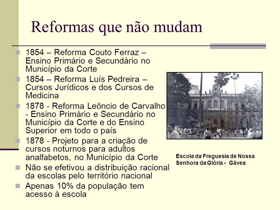 Reformas que não mudam 1854 – Reforma Couto Ferraz – Ensino Primário e Secundário no Município da Corte.