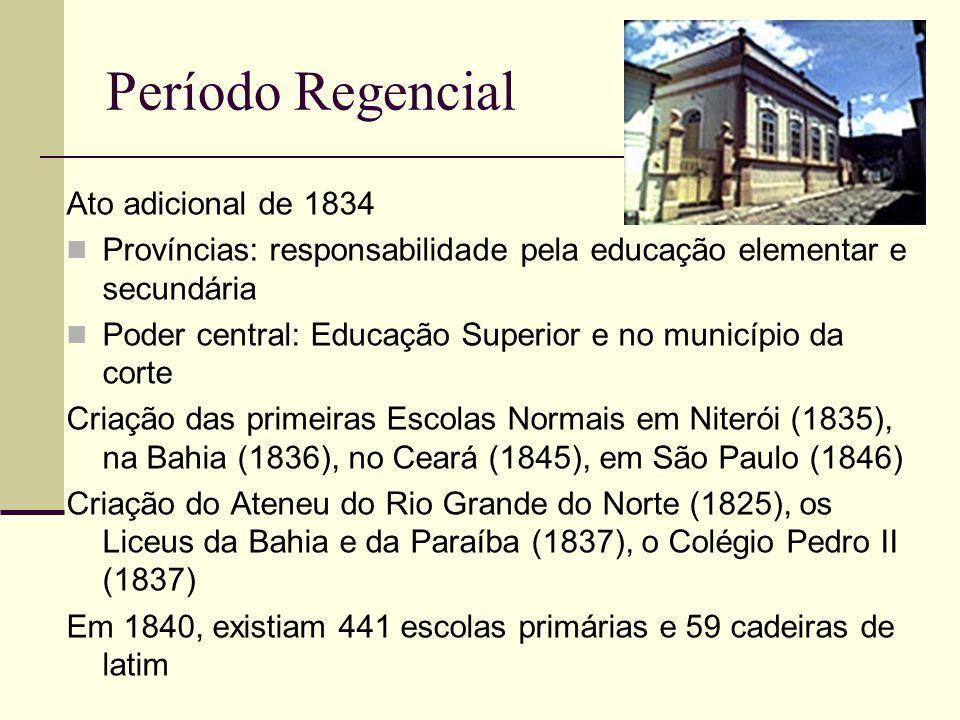 Período Regencial Ato adicional de 1834