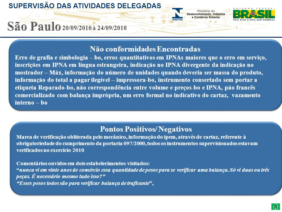 Não conformidades Encontradas Pontos Positivos/ Negativos