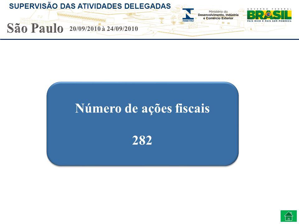 Número de ações fiscais
