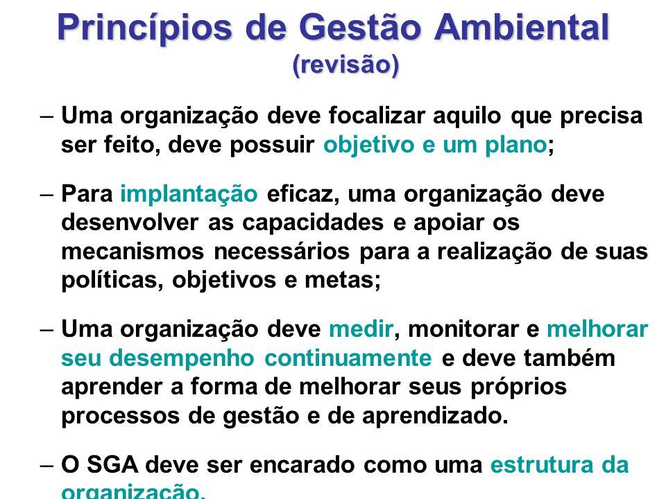 Princípios de Gestão Ambiental (revisão)