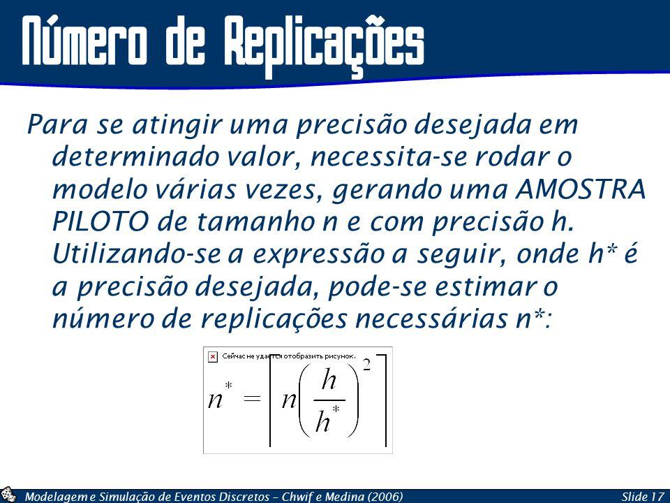 Número de Replicações