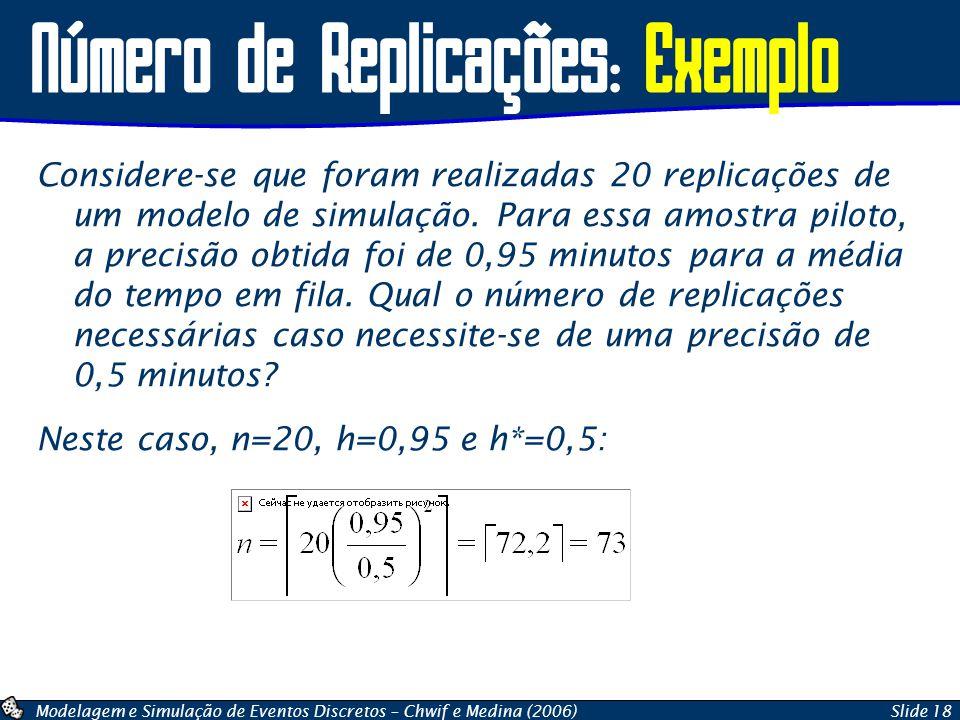 Número de Replicações: Exemplo