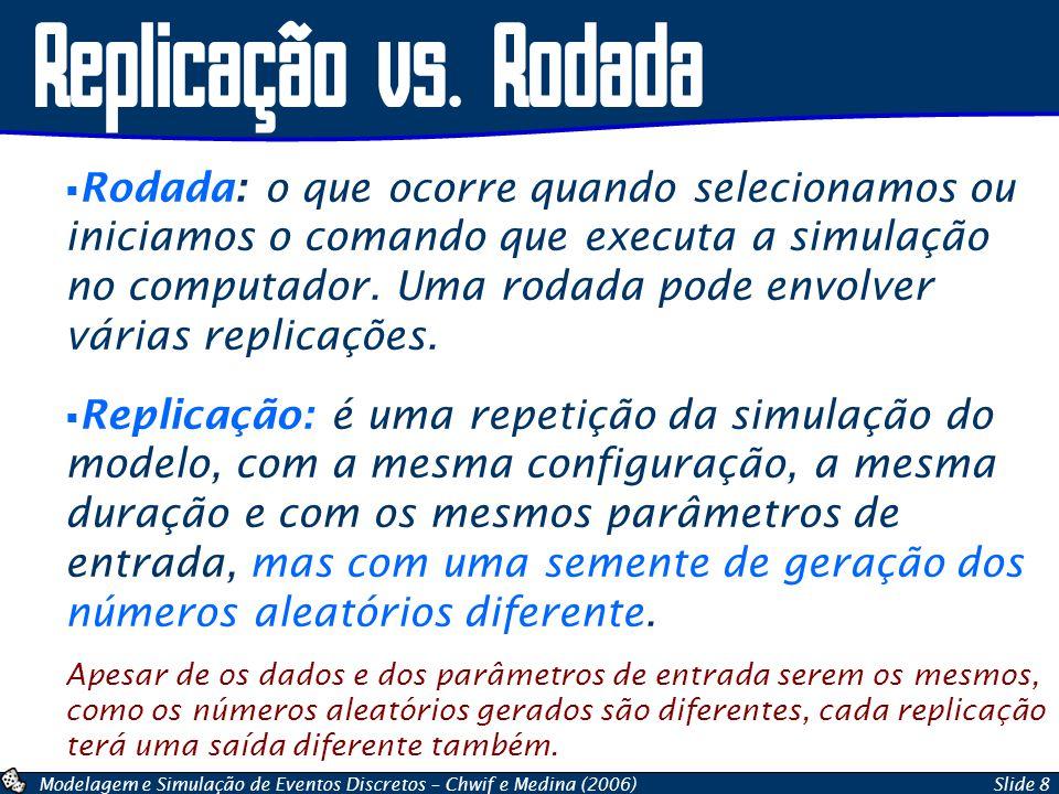 Replicação vs. Rodada