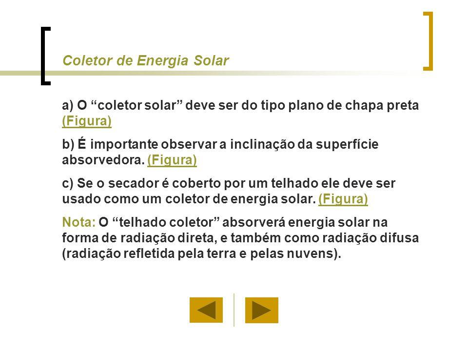 Coletor de Energia Solar