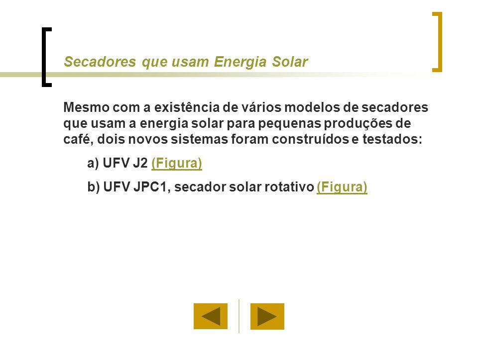 Secadores que usam Energia Solar