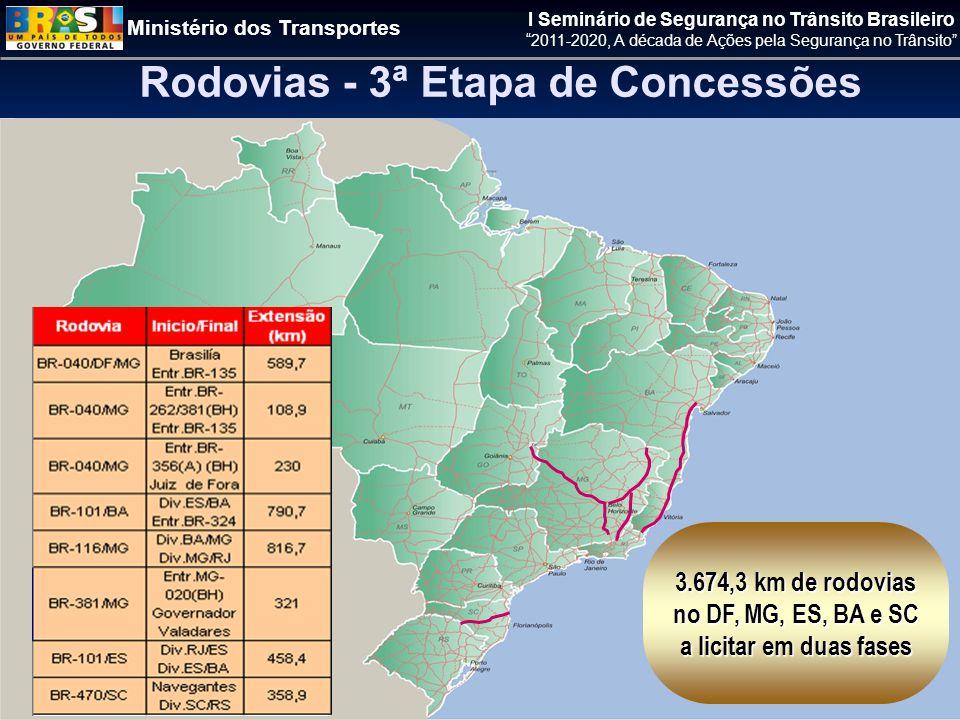Rodovias - 3ª Etapa de Concessões
