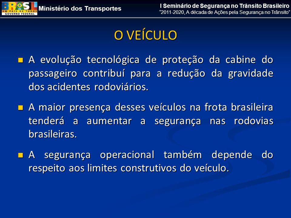 O VEÍCULO A evolução tecnológica de proteção da cabine do passageiro contribuí para a redução da gravidade dos acidentes rodoviários.