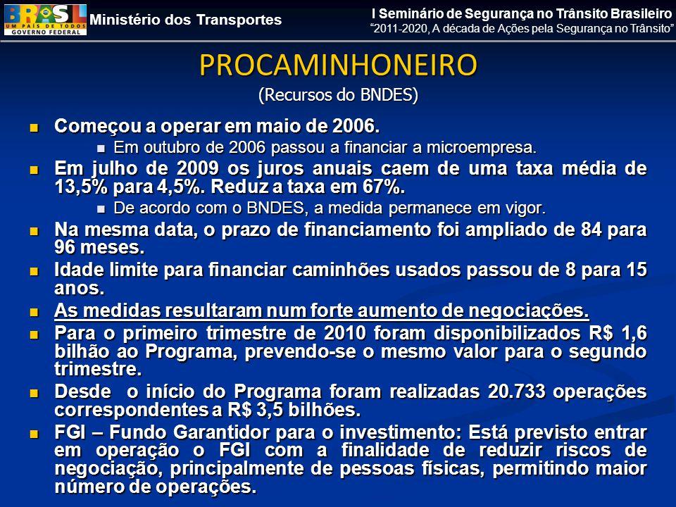 PROCAMINHONEIRO (Recursos do BNDES)