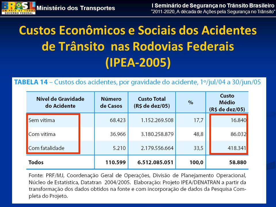 Custos Econômicos e Sociais dos Acidentes de Trânsito nas Rodovias Federais (IPEA-2005)