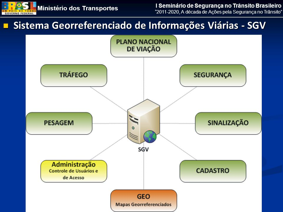 Sistema Georreferenciado de Informações Viárias - SGV