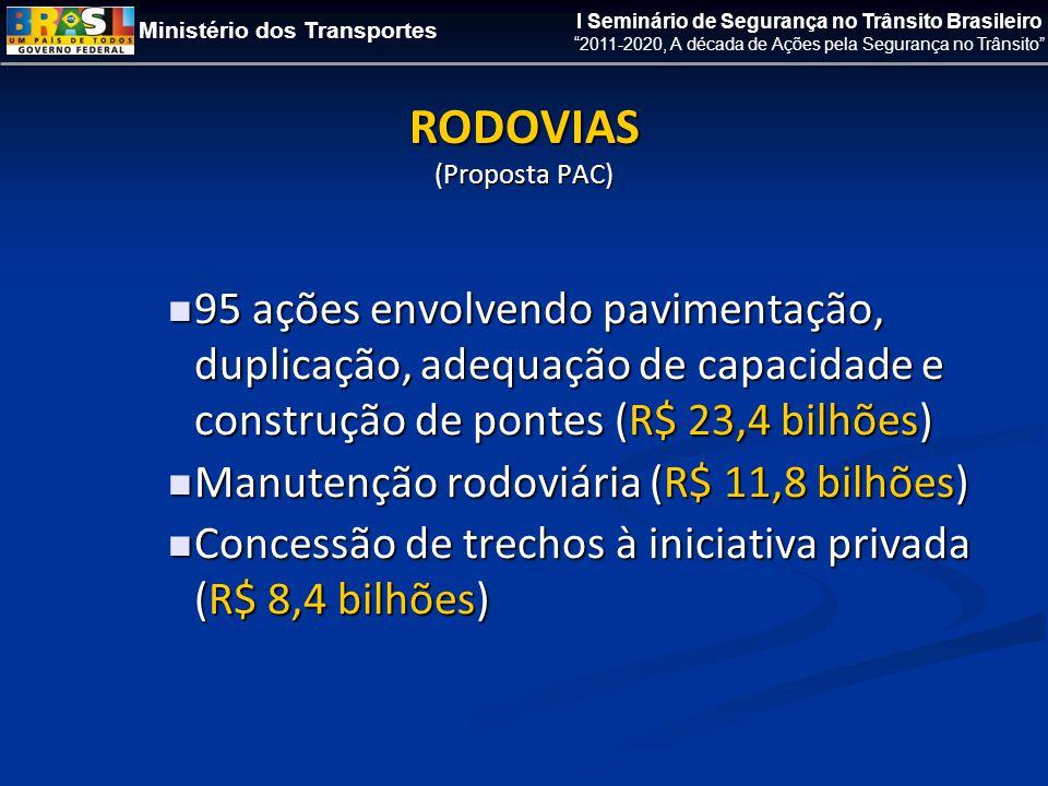 RODOVIAS (Proposta PAC)