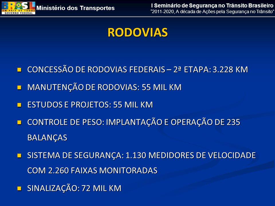 RODOVIAS CONCESSÃO DE RODOVIAS FEDERAIS – 2ª ETAPA: 3.228 KM