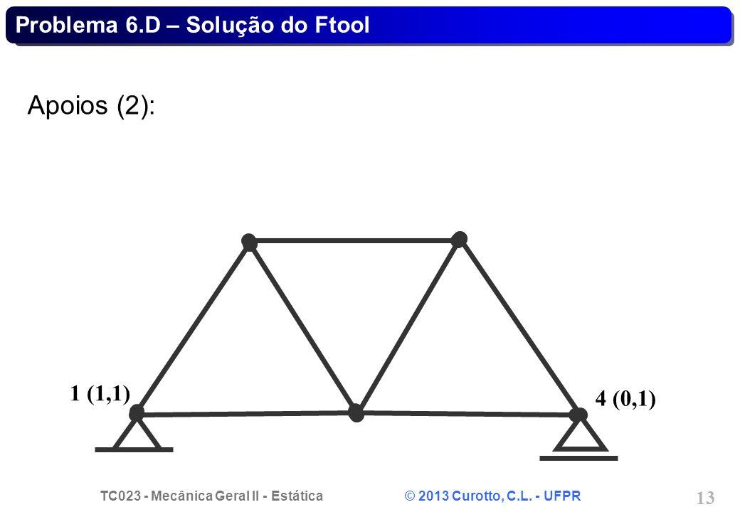 Problema 6.D – Solução do Ftool