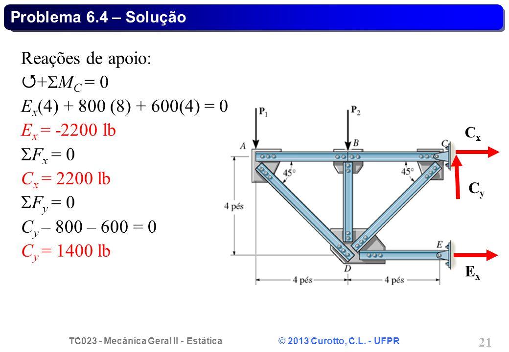 Reações de apoio: Q+MC = 0 Ex(4) + 800 (8) + 600(4) = 0 Ex = -2200 lb