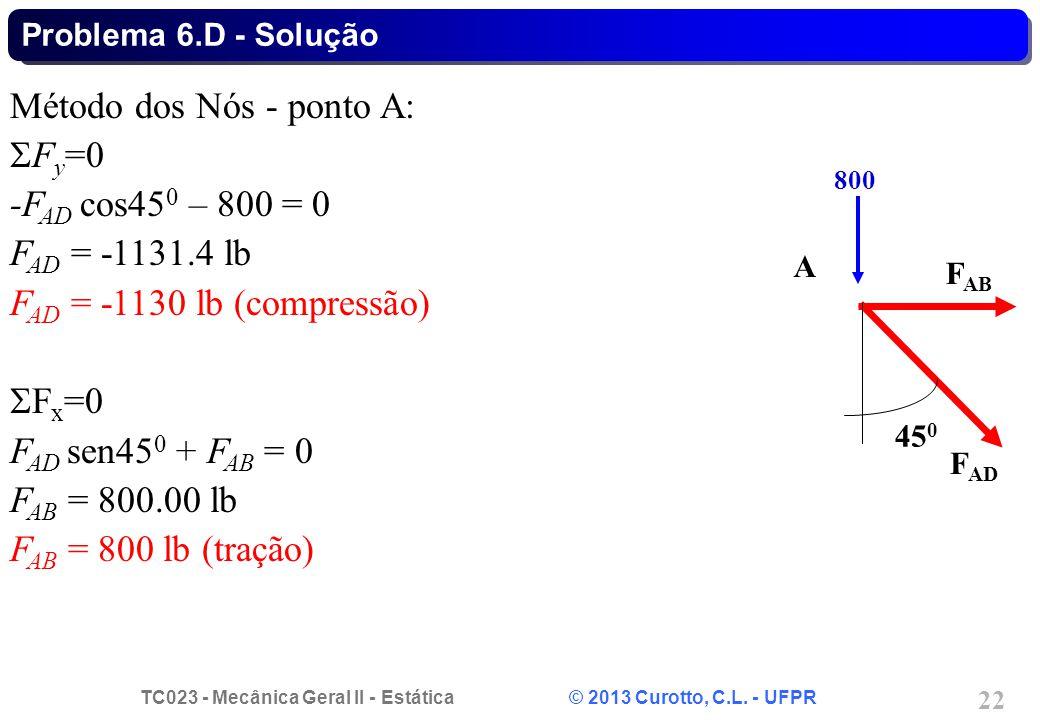 Método dos Nós - ponto A: Fy=0 -FAD cos450 – 800 = 0 FAD = -1131.4 lb