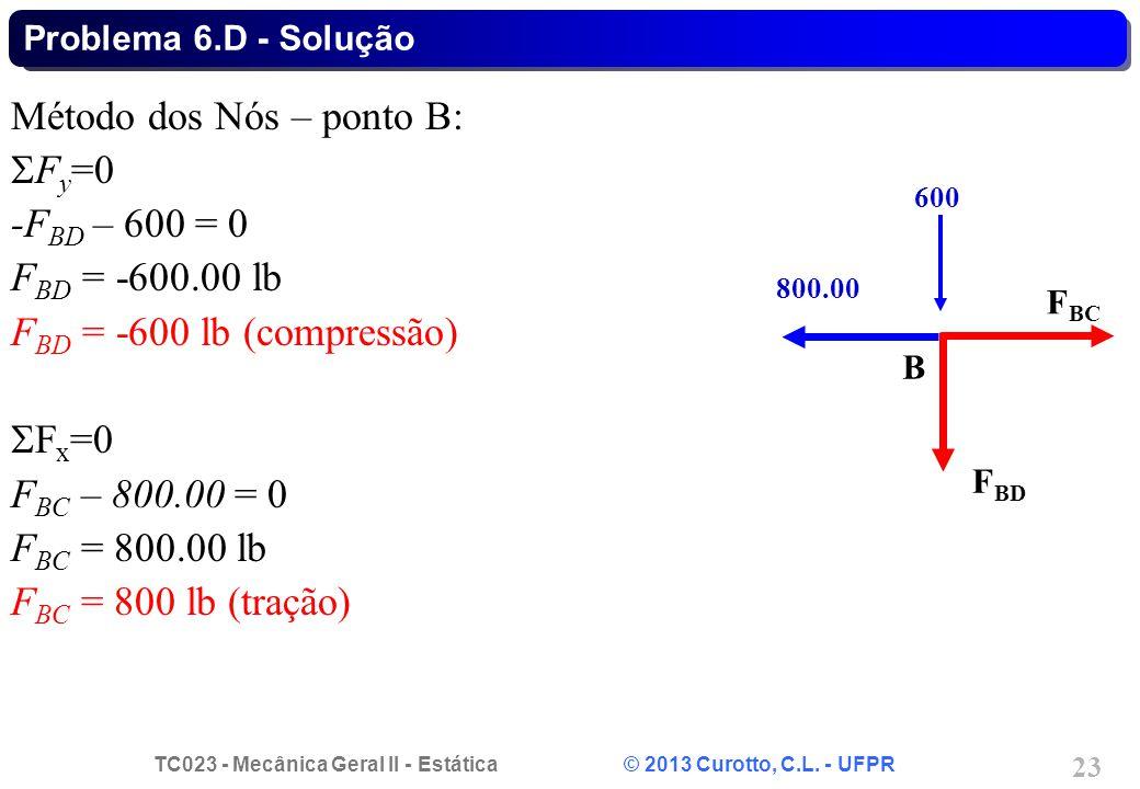 Método dos Nós – ponto B: Fy=0 -FBD – 600 = 0 FBD = -600.00 lb