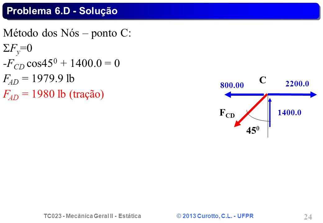 Método dos Nós – ponto C: Fy=0 -FCD cos450 + 1400.0 = 0