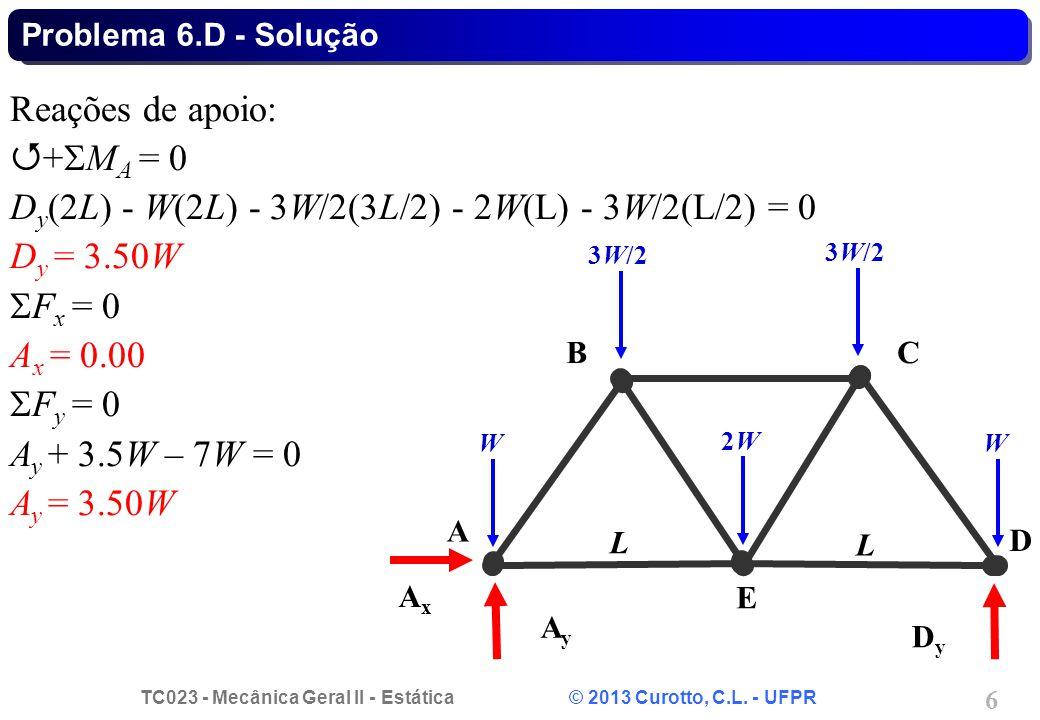 Dy(2L) - W(2L) - 3W/2(3L/2) - 2W(L) - 3W/2(L/2) = 0 Dy = 3.50W Fx = 0