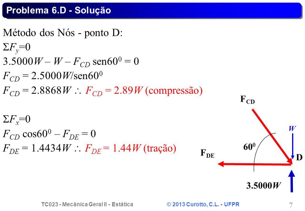 Método dos Nós - ponto D: Fy=0 3.5000W – W – FCD sen600 = 0