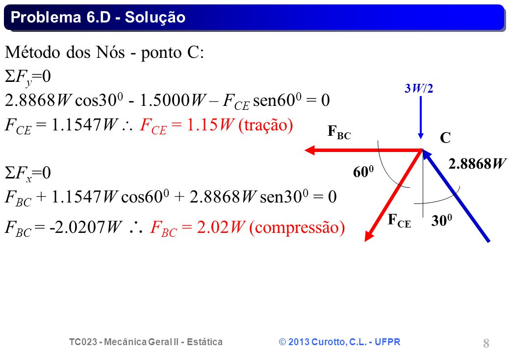 Método dos Nós - ponto C: Fy=0